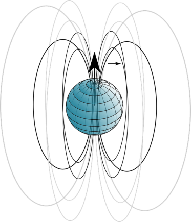 magnetic-field-lines-154887_960_720